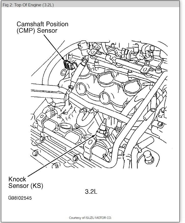 Camshaft Position Sensor: How Do I Change the Camshaft