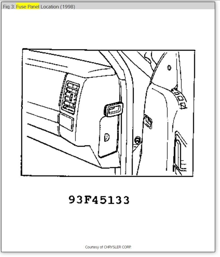 2002 Jeep Grand Cherokee Interior Fuse Box Diagram