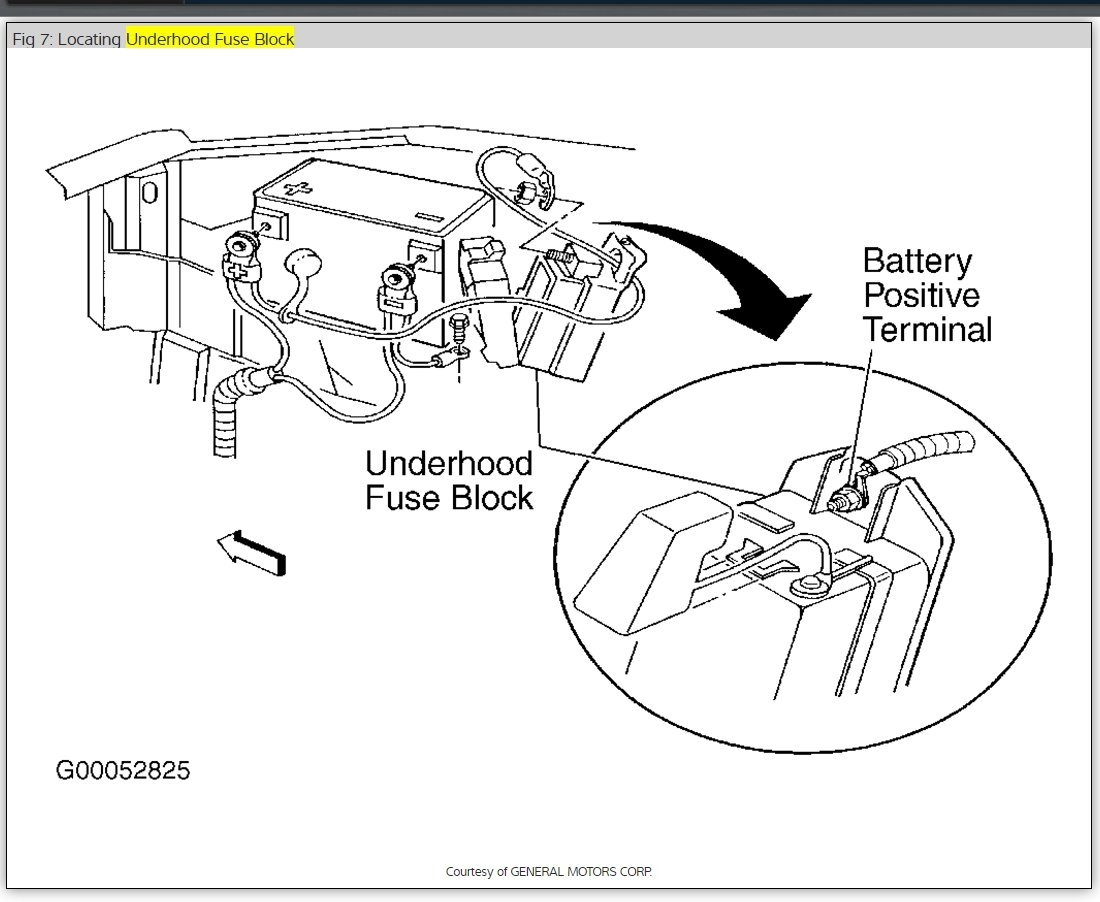 grand prix parts diagram 2001 ford f150 xl radio wiring pontiac gxp engine harness