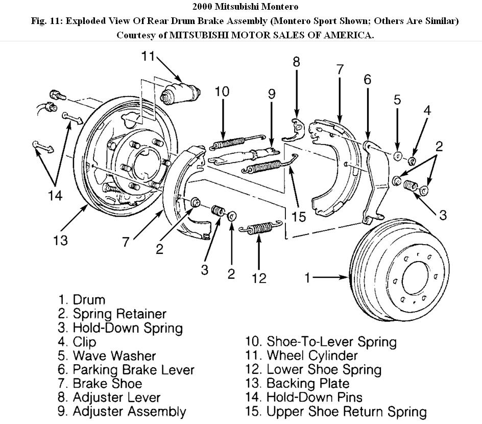 Service manual [2002 Mitsubishi Montero Brake Drum Removal