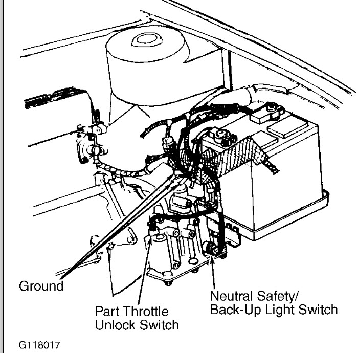 Neutral Switch Location for Automatic Transmission