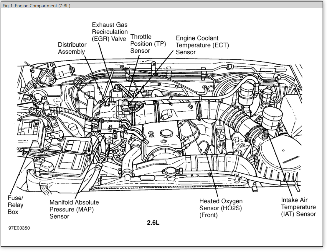 Diagram For 1999 Isuzu Rodeo Engine Compartment Component