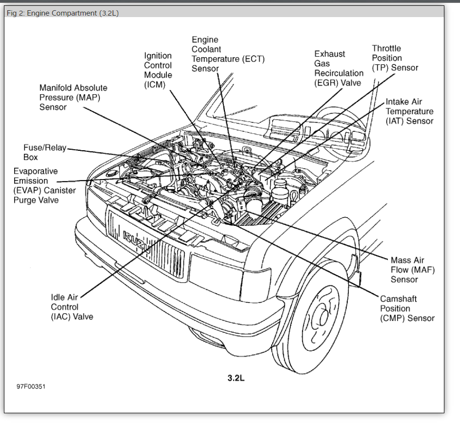 [WRG-1615] Isuzu Rodeo V6 Engine Diagram