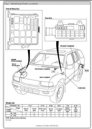 Fuse Box Diagram: Electrical Problem 6 Cyl Four Wheel