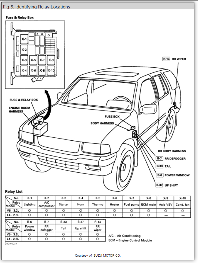Fuse Box Diagram: Electrical Problem 6 Cyl Four Wheel