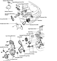 1999 toyota camry 4 cylinder engine diagram wiring diagram toolbox1996 camry 4 cylinder engine diagram wiring [ 898 x 906 Pixel ]