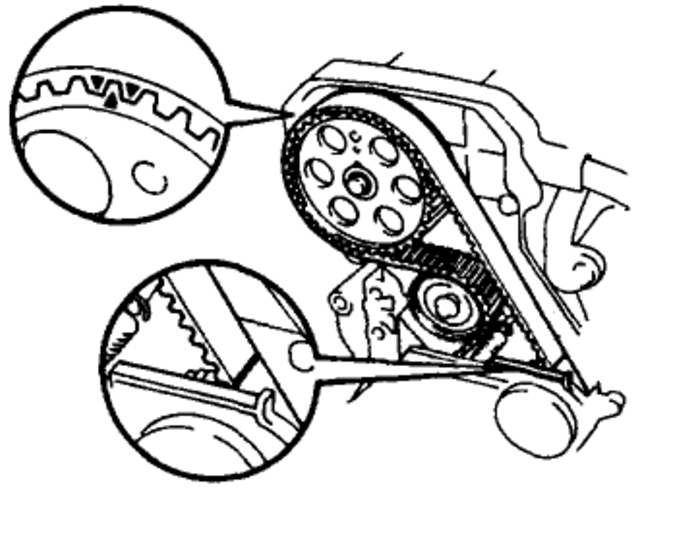 Diagram of Timing Belt Marks and Installation