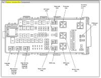 2006 Ford Mustang Turn Signal Wiring Diagram  Wiring ...
