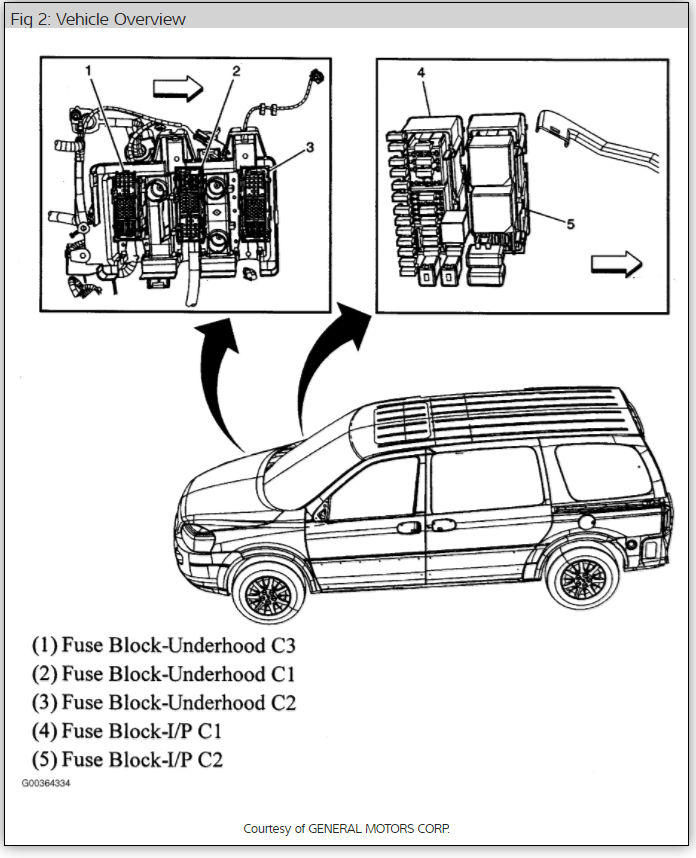2006 Buick Terraza Fuse Box • Wiring Diagram For Free
