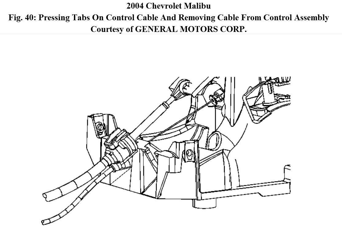 Car Complaints: 2005 Chevy Malibu Transmission