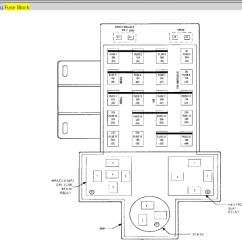 G Body Ac Wiring Diagram 2002 Volkswagen Jetta 1976 Monte Carlo Fuse Box