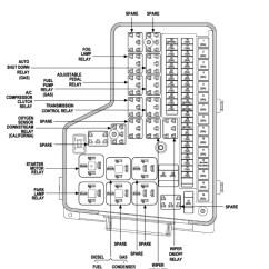 2008 Dodge Ram 1500 Fuse Box Diagram Ford F100 Wiper Motor Wiring 2004 Data 3500 Promaster 05