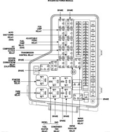 2004 dodge ram 1500 fuse box wiring diagram for you 1999 ram 2500 diesel 1999 ram 2500 fuse diagram [ 866 x 955 Pixel ]