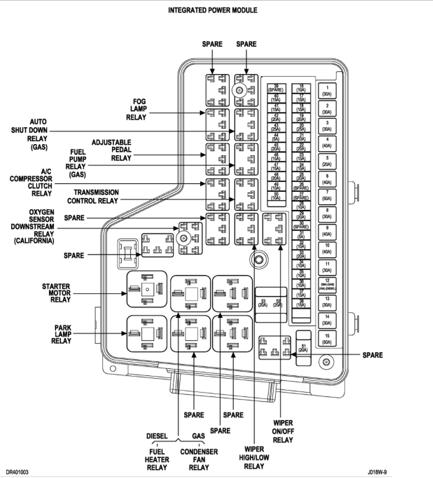 hight resolution of 2004 dodge ram 1500 fuse box wiring diagram for you 1999 ram 2500 diesel 1999 ram 2500 fuse diagram
