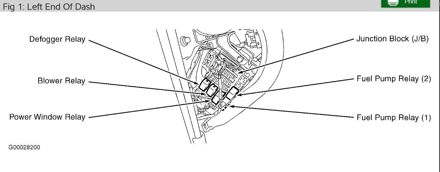2003 Mitsubishi Eclipse Fuse Box Diagram / Eclipse Fuse