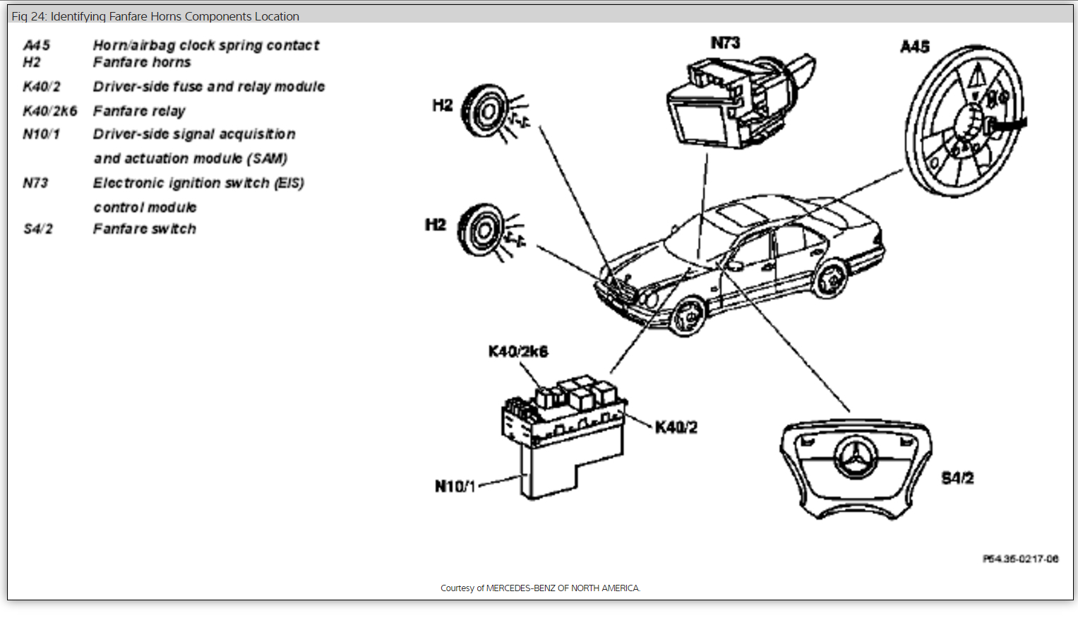 2000 Mercedes S430 Fuse Box Location : 36 Wiring Diagram