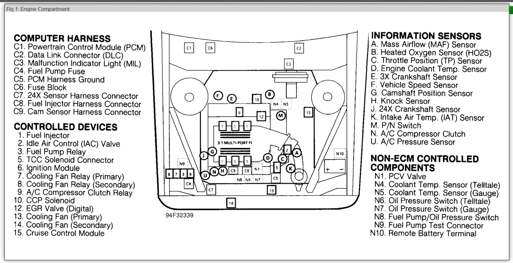 Need 1996 Ford Windstar Fuse Diagram Solved Fixya