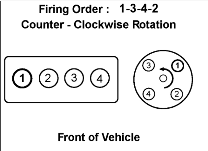 Firing Order: Four Cylinder Front Wheel Drive Automatic