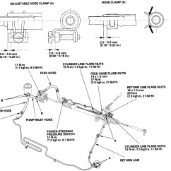 Honda Power Steering Diagram 85 Chevy Silverado Wiring How To Remove And Replace The High Pressure Hose Thumb
