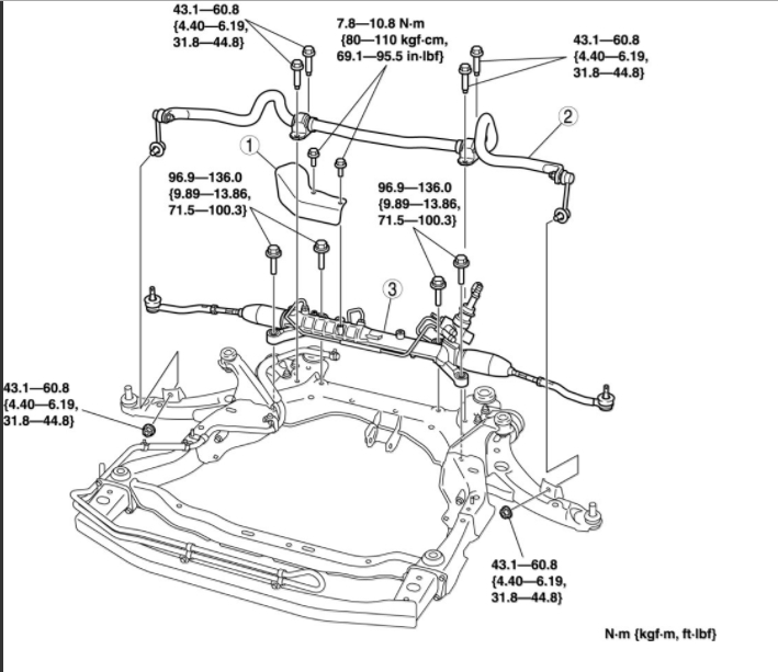 Rack and Pinion Removal: How to Remove Rack and Pinion?