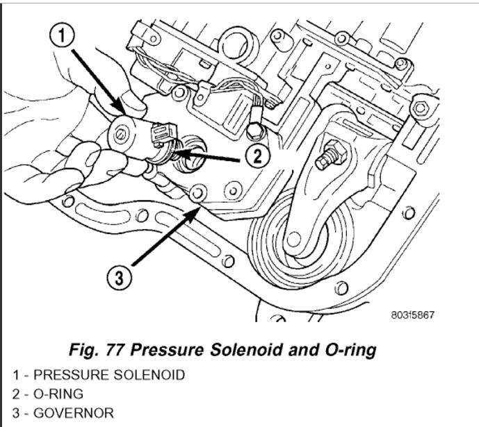 Code P1764 Governor Pressure Sensor: Okay, 2015 Same Code