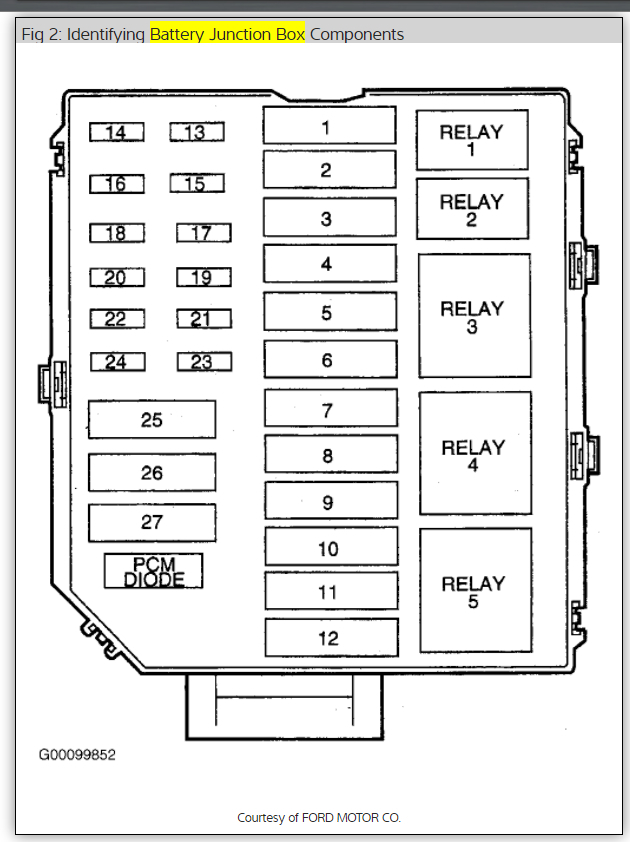 Drivers Door Module: My Drivers Door Module Is Not Getting