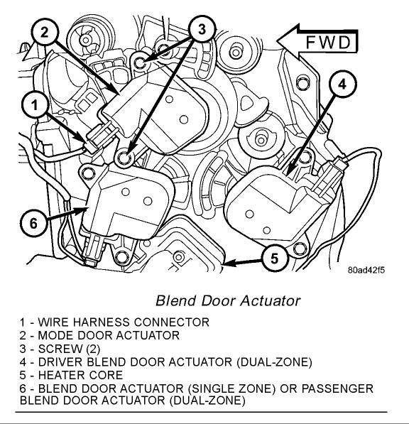 Location of Blend Door and Actuators Under the Dash