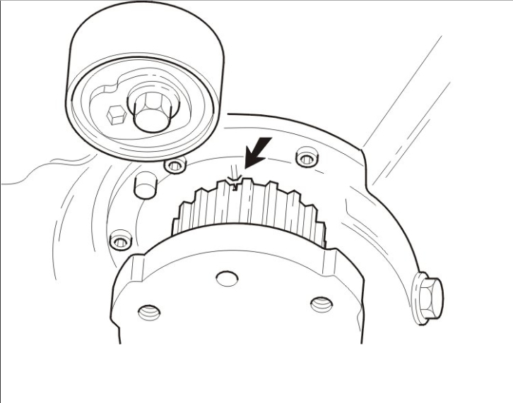 Alignment of Cams: Having to Start From Scratch to Set