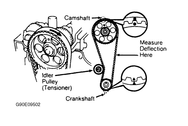 Timing Belt: I Need the Diagram, Picture, of a 1994 Toyota