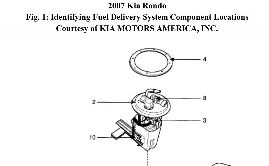 2007 Kia Rondo Fuse Box Location. Kia. Auto Wiring Diagram