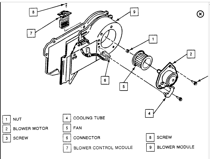 Service manual [1991 Buick Riviera Heater Blower Replace