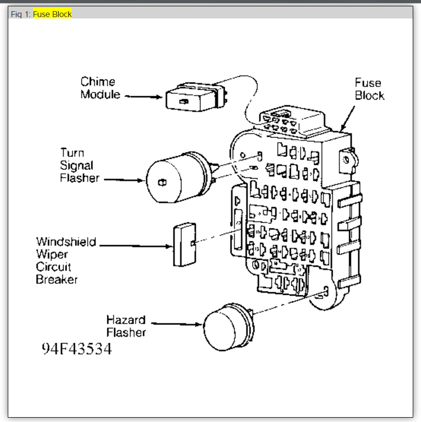 95 Jeep Cherokee Fuse Box : 25 Wiring Diagram Images