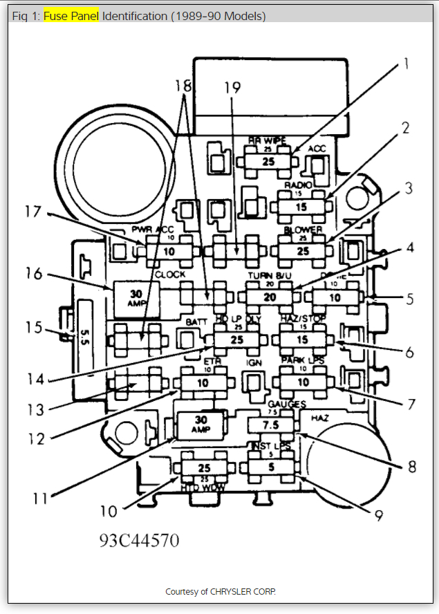 1993 Jeep Cherokee Turn Signal Wiring Diagram. Jeep. Auto