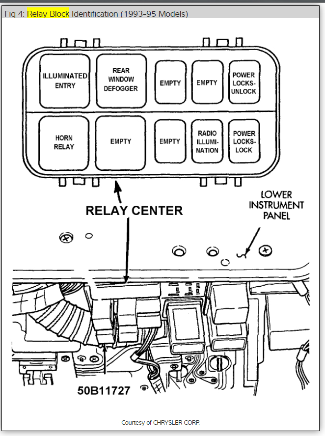 electrical wiring light switch diagrams how to read one line diagram turn signal flasher: problem 6 cyl four wheel drive ...