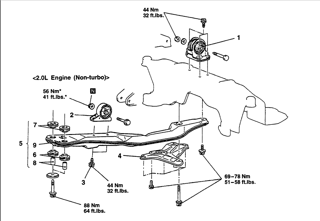Motor Mount Torque Specs: This Car Is the RS Model Non