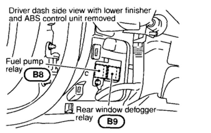 Infiniti J30 Fuse Box Diagram