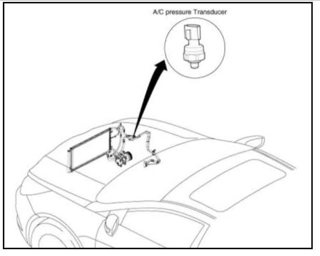 How to Jumper A/C Pressure Switch?