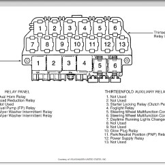2006 Volkswagen Jetta Wiring Diagram Freshwater Biomes Food Chain Ac Relay Location: Looking For Fuse And Location Common ...