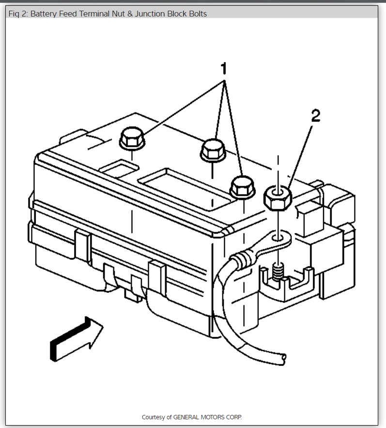 2005 chevy impala radio wiring diagram ao smith promax fuse box on trailblazer database 2003 relay 2004 location