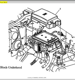 service manual replace under hood fuse box 2007 gmc envoy 2002 gmc envoy fuse diagram 2003 [ 1118 x 886 Pixel ]