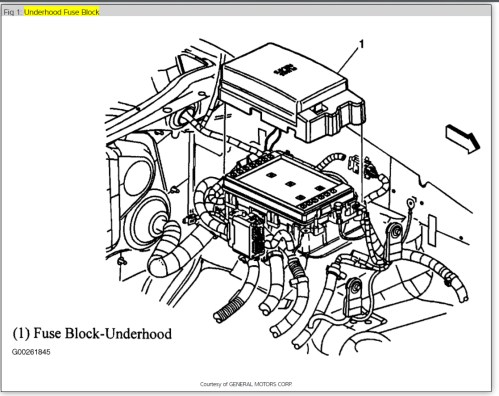 small resolution of service manual replace under hood fuse box 2007 gmc envoy 2002 gmc envoy fuse diagram 2003