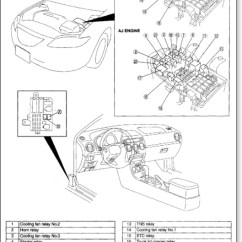 Signal Light Flasher Wiring Diagram 1994 Ford Explorer Xlt Radio Where Is Turn Located?: I Have No Signals Or ...