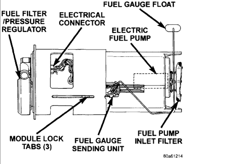 2001 Dodge Ram 1500 Fuel Tank Diagram. Dodge. Wiring