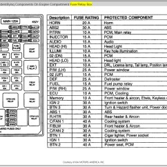 Kia Rio Wiring Diagram Keyless Entry Volvo Xc90 Abs Hvac Blower Motor Not Working I Pulled The