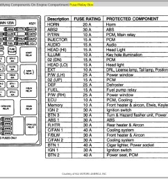 carnival kia automotive wiring diagrams 2008 wiring diagrams mon fuse box kia grand carnival [ 1177 x 881 Pixel ]
