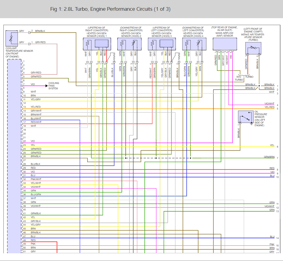 medium resolution of no injector pulse what can it be 2001 volvo injector wiring diagram