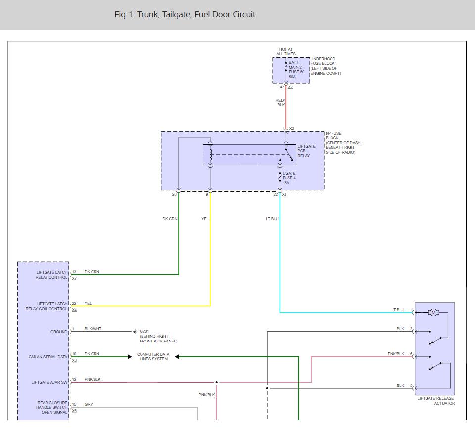 hight resolution of 2002 suzuki xl 7 fuse box youtube 2005 suzuki xl 7 wiring 2012 ford f350 fuse