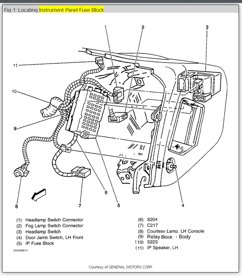 97 Chevy S10 Blazer Trailer Wiring Diagram 97 Camaro