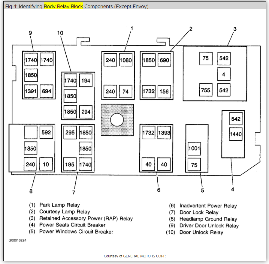Honeywell Thermostat Wiring Diagram Rthl3550