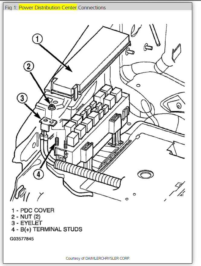 2002 Jeep Grand Cherokee Cooling Fan Wiring Diagram